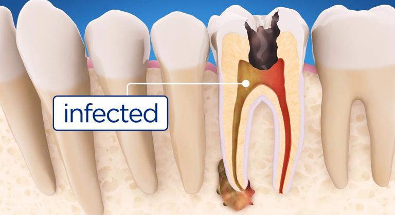Madhav's Modern Dental Clinic